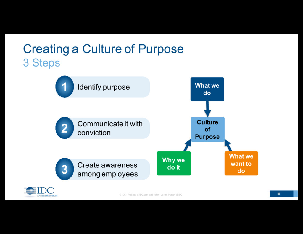 What we  do  Culture  of  Purpose Why we ...