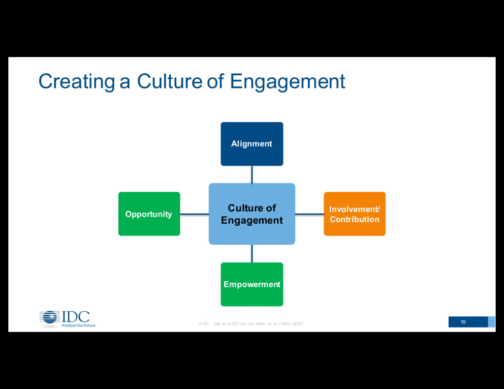 Creating a Culture of Engagement 19 © IDC ...