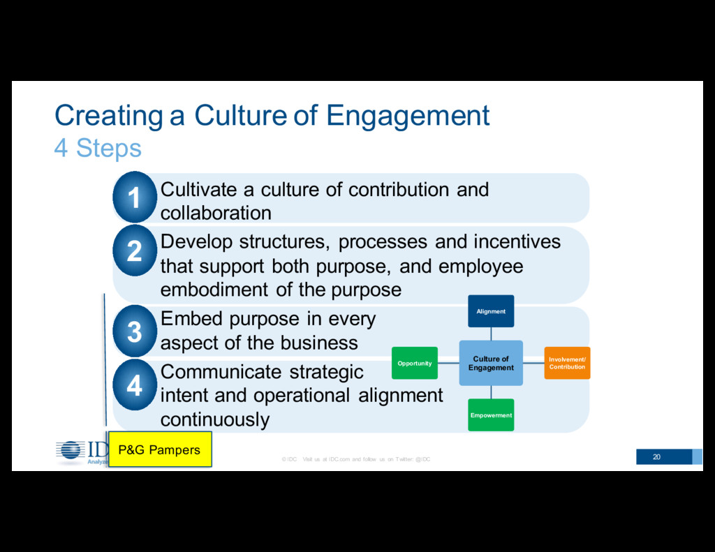 Creating a Culture of Engagement 4 Steps 1...