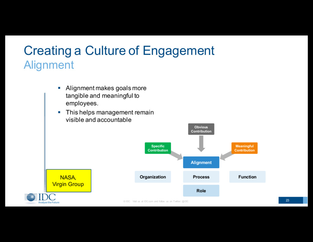 Creating a Culture of Engagement Alignment ...