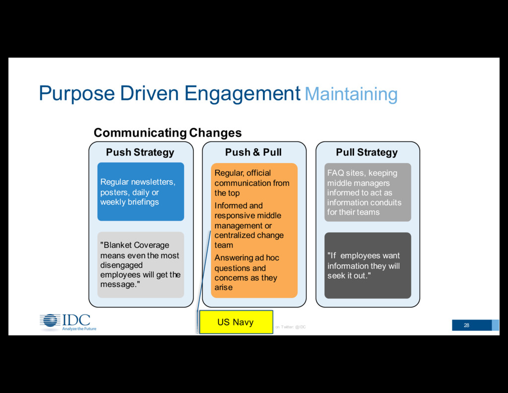 Purpose Driven Engagement Maintaining © IDC...