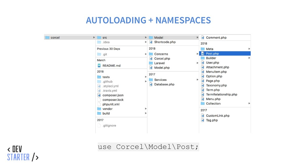 AUTOLOADING + NAMESPACES use Corcel\Model\Post;