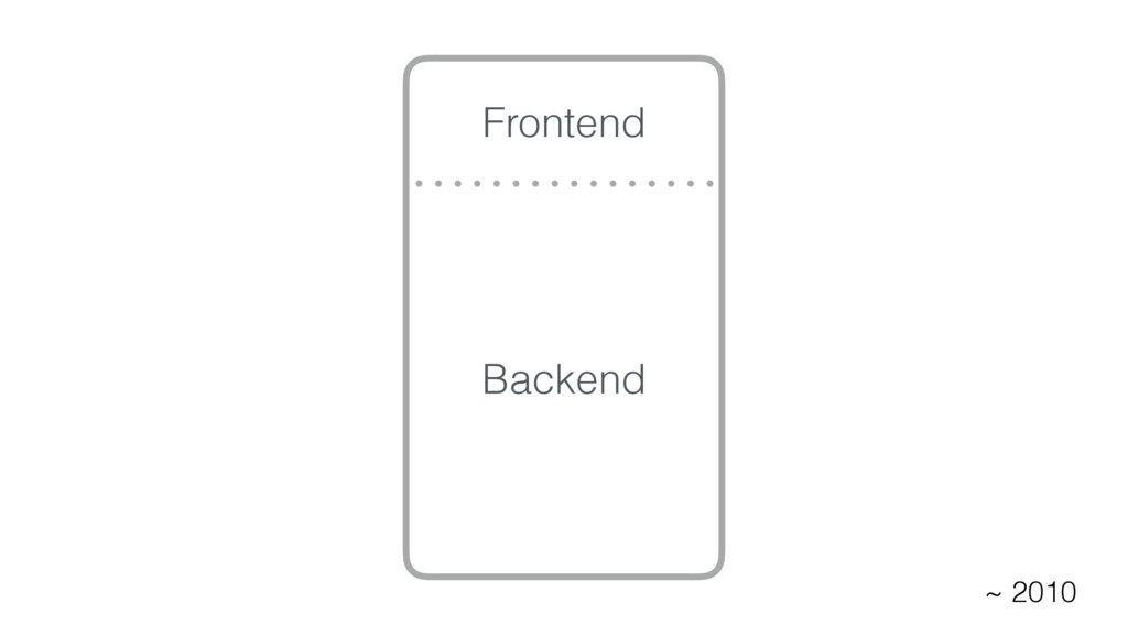 Backend Frontend ~ 2010
