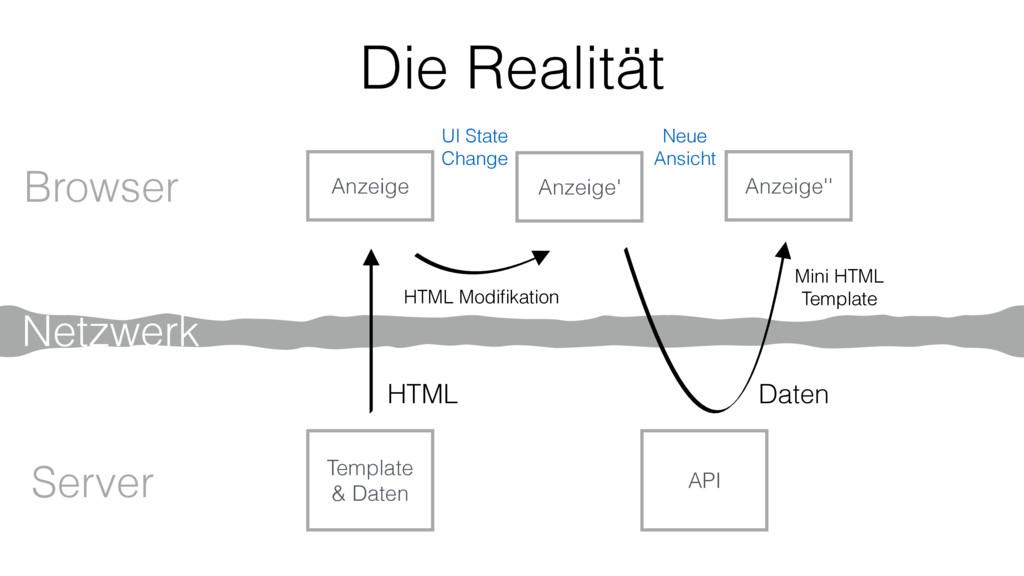 Browser Server HTML Netzwerk Template & Daten A...