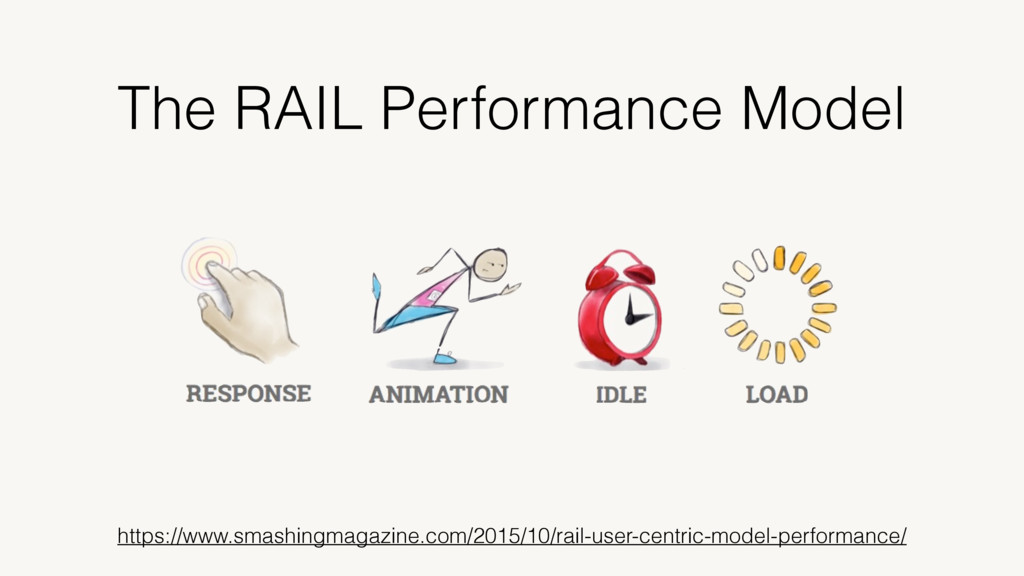 The RAIL Performance Model https://www.smashing...