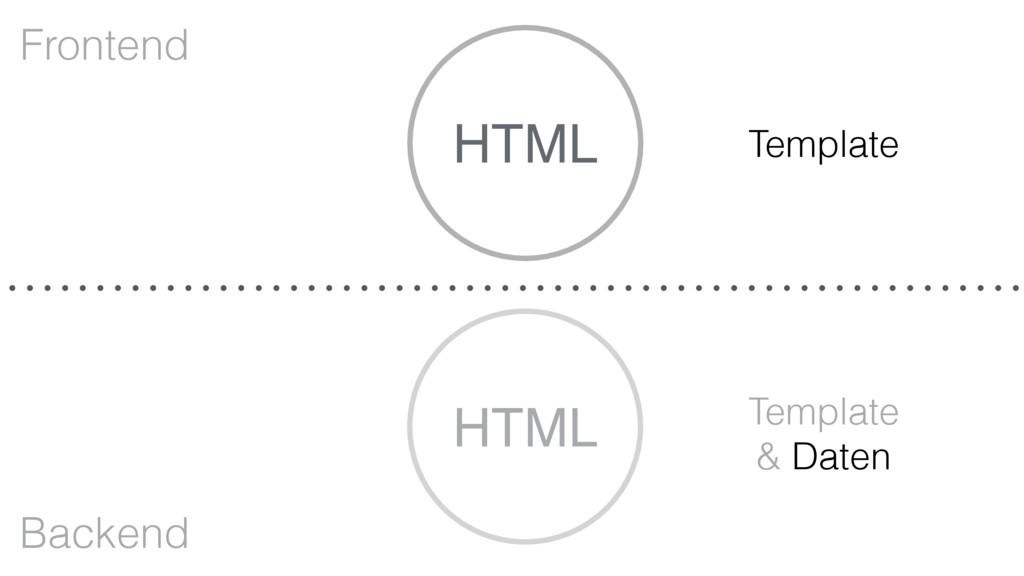 HTML HTML Frontend Backend Template & Daten Tem...