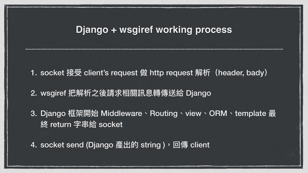 Django + wsgiref working process 1. socket 矑ݑ c...
