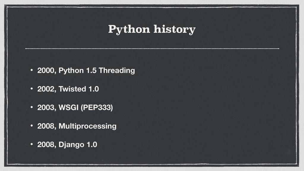 Python history • 2000, Python 1.5 Threading • 2...