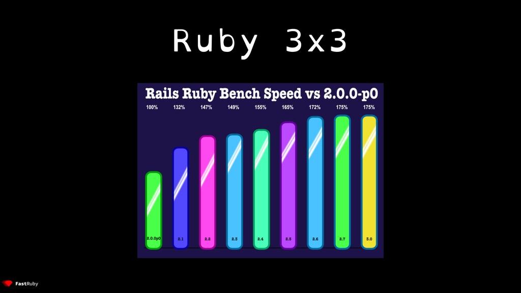 Ruby 3x3