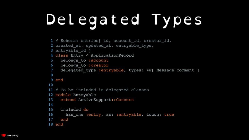 Delegated Types 1 # Schema: entries[ id, accoun...
