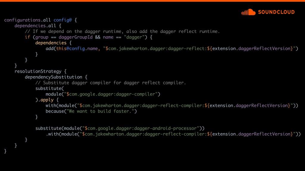 configurations.all config@ {a dependencies.all ...