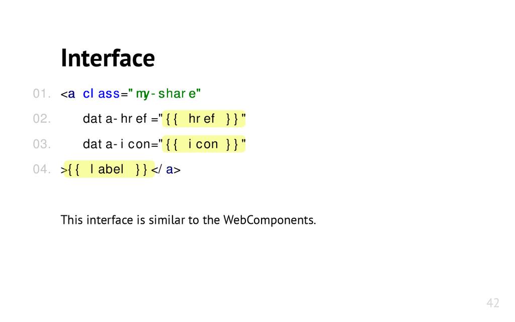 """Interface <a a class class=""""my-share"""" """"my-share..."""