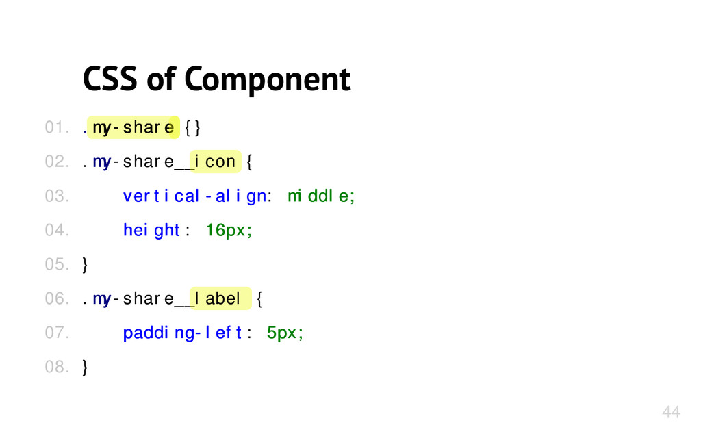 CSS of Component . .my-share my-share {} .my my...