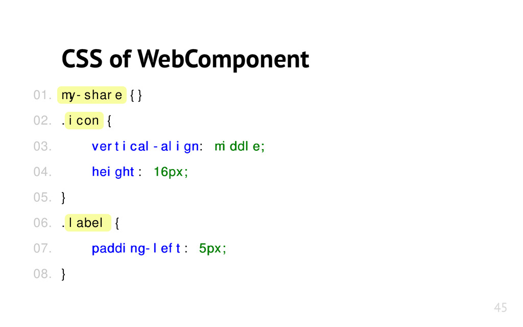 CSS of WebComponent my-share {} .icon { vertica...