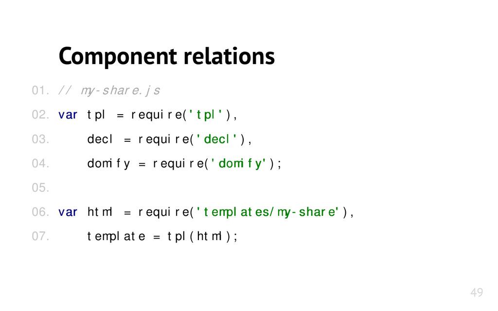 Component relations // my-share.js var var tpl ...