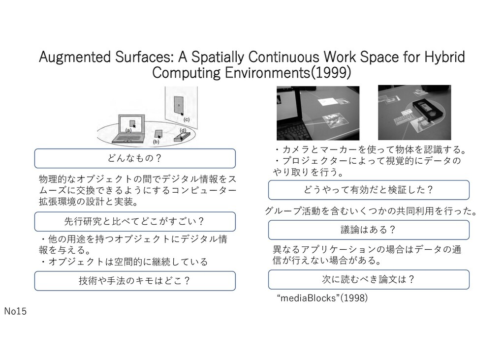 Augmented Surfaces: A Spatially Continuous Work...