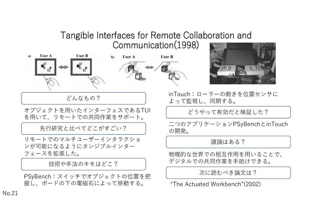 Tangible Interfaces for Remote Collaboration an...
