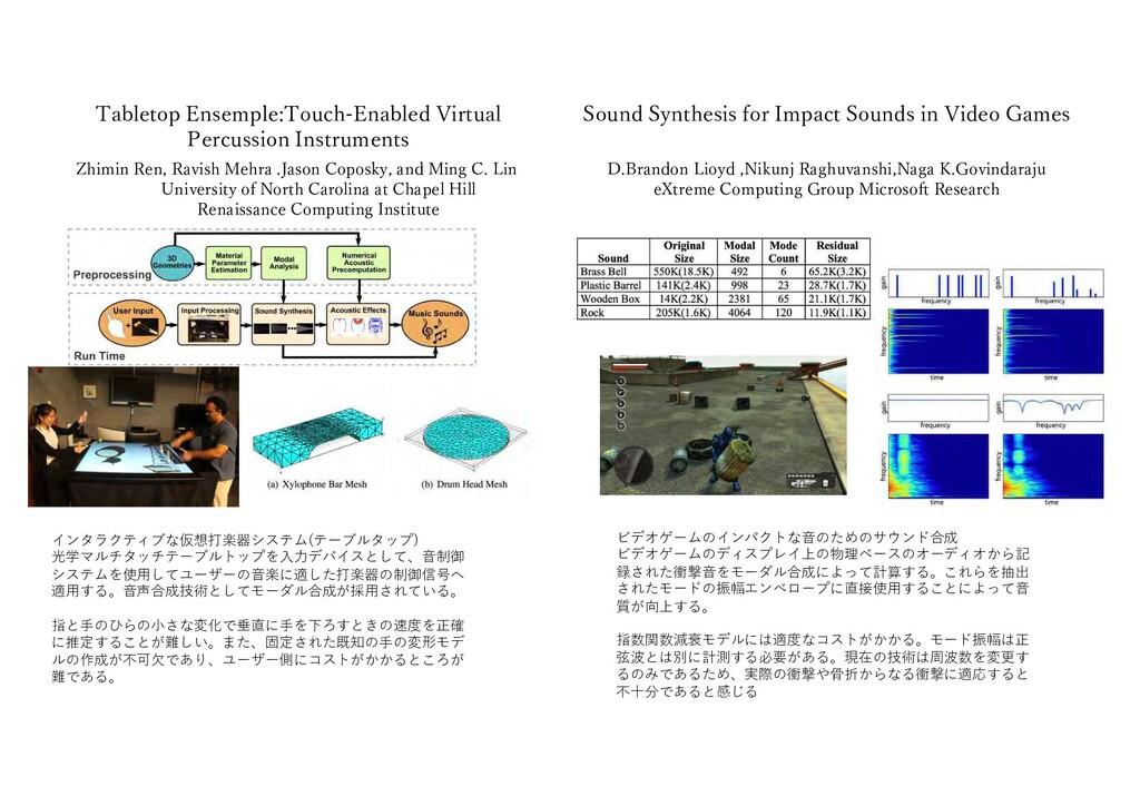 インタラクティブな仮想打楽器システム(テーブルタップ) 光学マルチタッチテーブルトップを⼊⼒デ...
