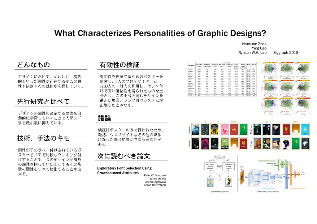 What Characterizes Personalities of Graphic Des...