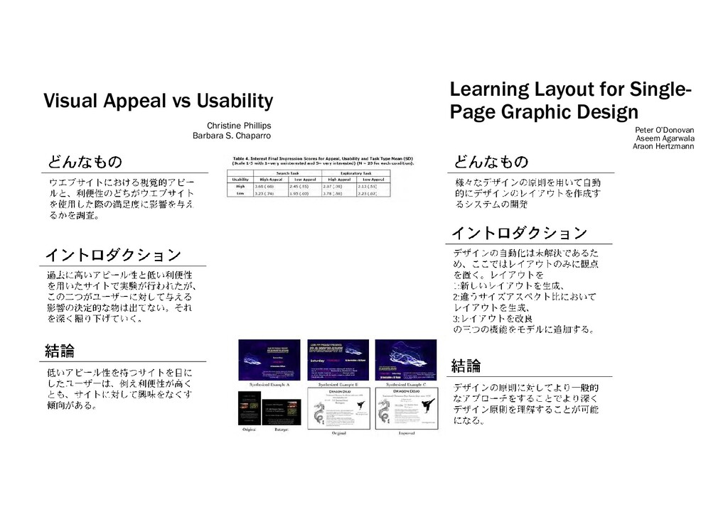 Visual Appeal vs Usability Christine Phillips B...