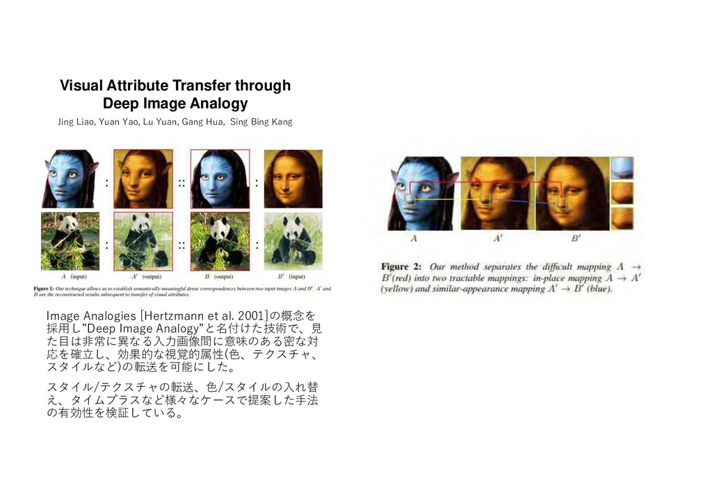 Visual Attribute Transfer through Deep Image An...