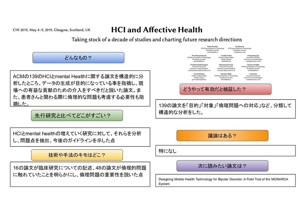 ACM 139 HCI mental Health 関す 論文 構 的 分 析 ータ 生成 目...