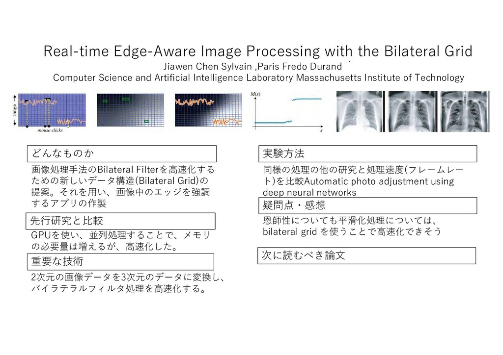 Real-time Edge-Aware Image Processing with the ...