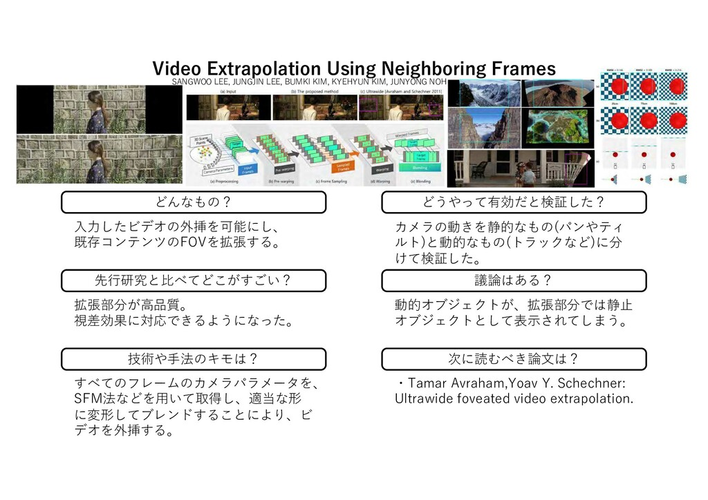 Video Extrapolation Using Neighboring Frames どん...