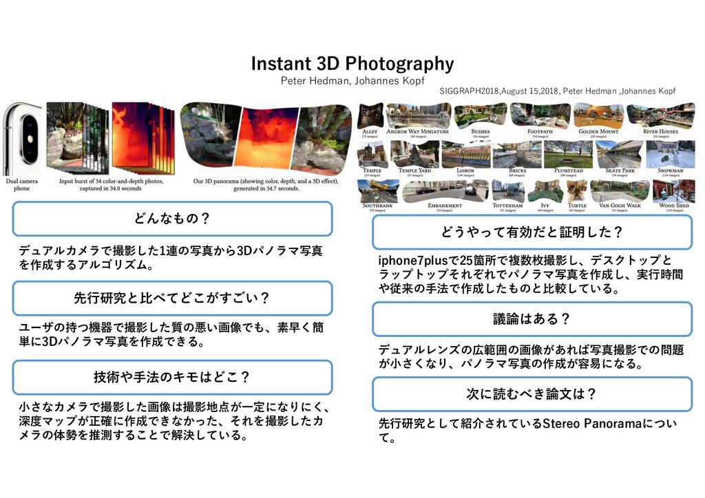 Instant 3D Photography Peter Hedman, Johannes K...