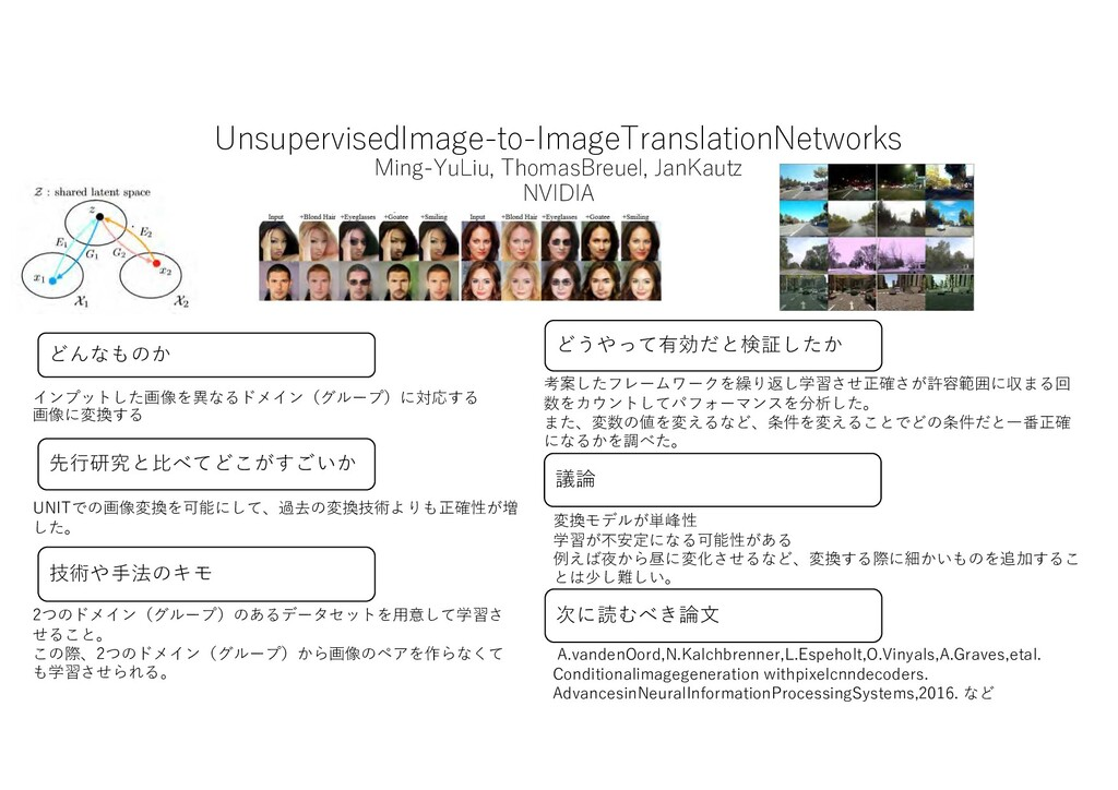 UnsupervisedImage-to-ImageTranslationNetworks M...