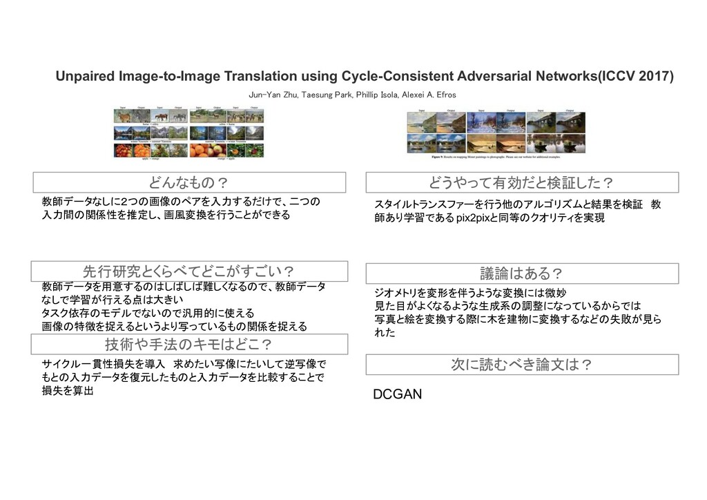 Unpaired Image-to-Image Translation using Cycle...