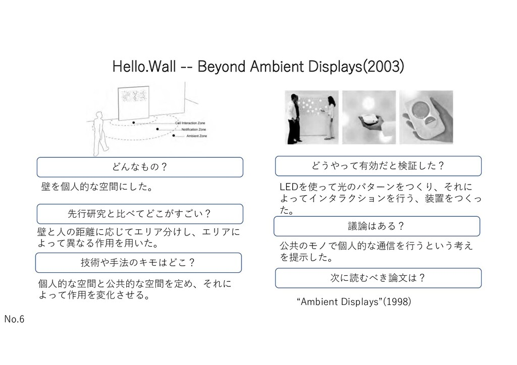 Hello.Wall -- Beyond Ambient Displays(2003) どんな...