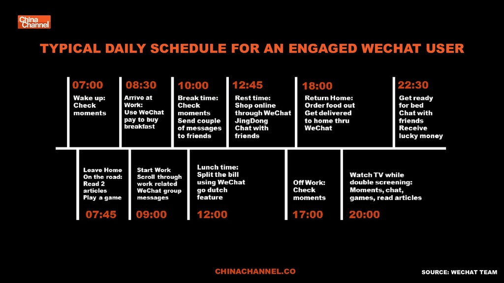 SOURCE: WECHAT TEAM TYPICAL DAILY SCHEDULE FOR ...