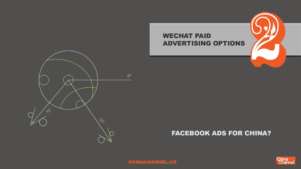 WECHAT PAID ADVERTISING OPTIONS FACEBOOK ADS FO...