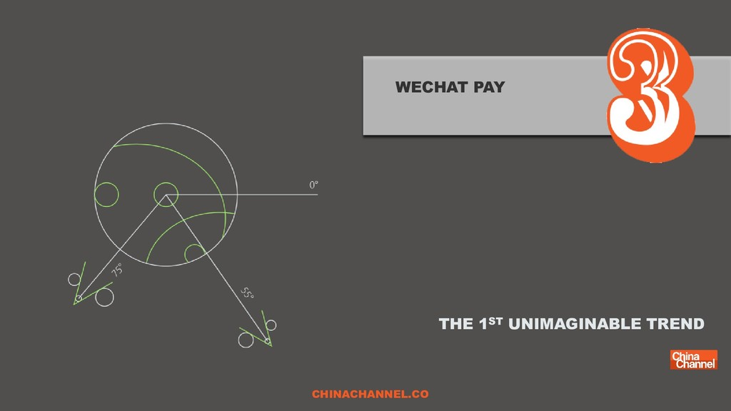 WECHAT PAY THE 1ST UNIMAGINABLE TREND CHINACHAN...