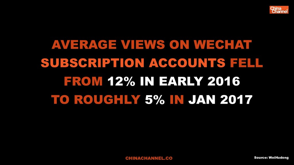 AVERAGE VIEWS ON WECHAT SUBSCRIPTION ACCOUNTS F...