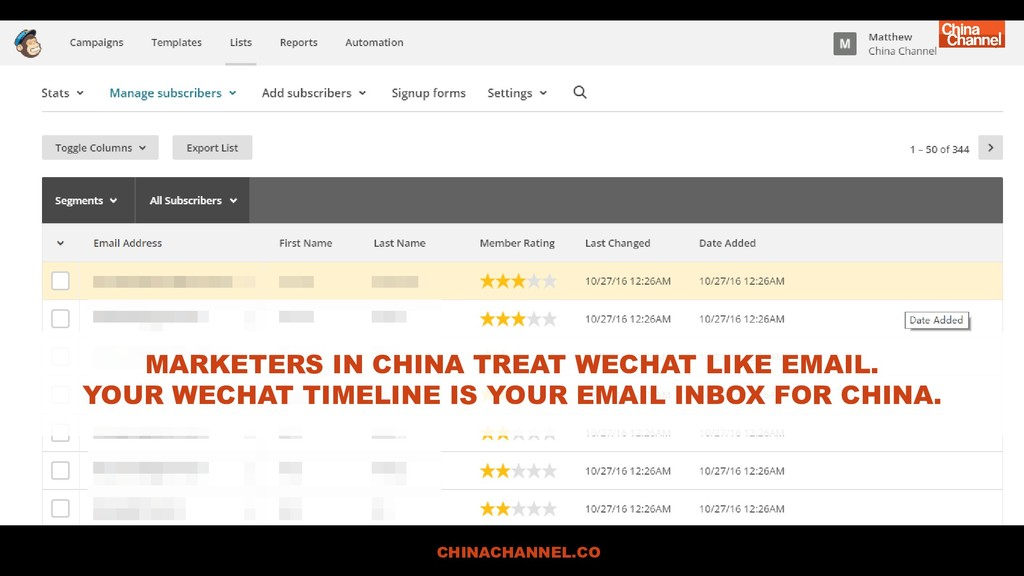 MARKETERS IN CHINA TREAT WECHAT LIKE EMAIL. YOU...