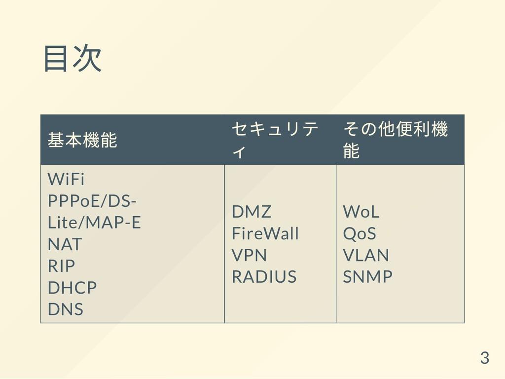 ⽬次 基本機能 セキュリテ ィ その他便利機 能 WiFi PPPoE/DS- Lite/MA...