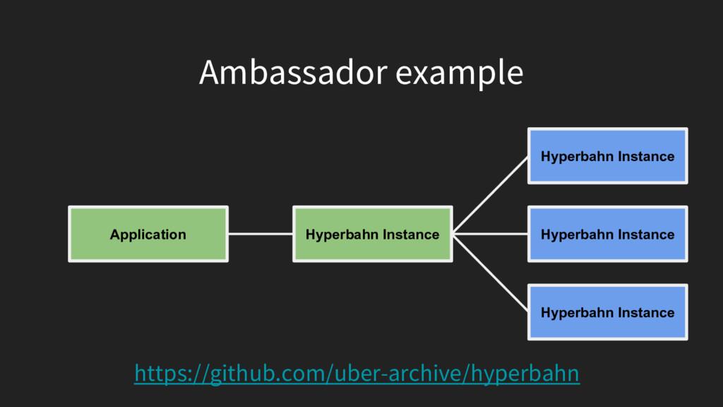 Ambassador example Application Hyperbahn Instan...