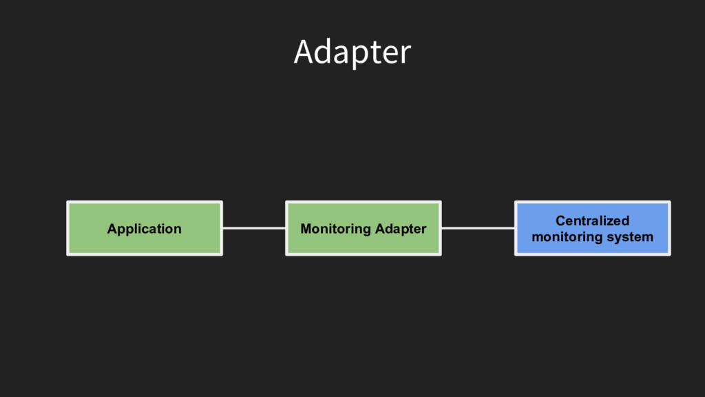 Adapter Application Monitoring Adapter Centrali...