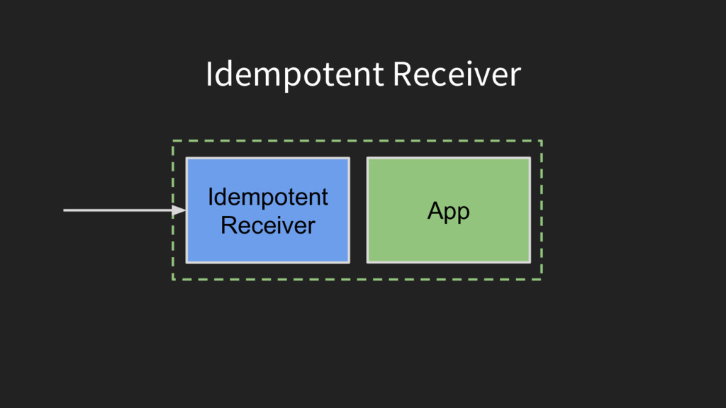 Idempotent Receiver App Idempotent Receiver
