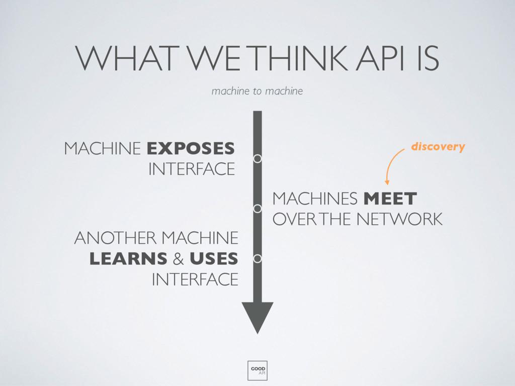 WHAT WE THINK API IS GOOD API MACHINE EXPOSES I...