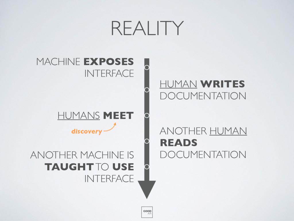 REALITY GOOD API MACHINE EXPOSES INTERFACE ANOT...