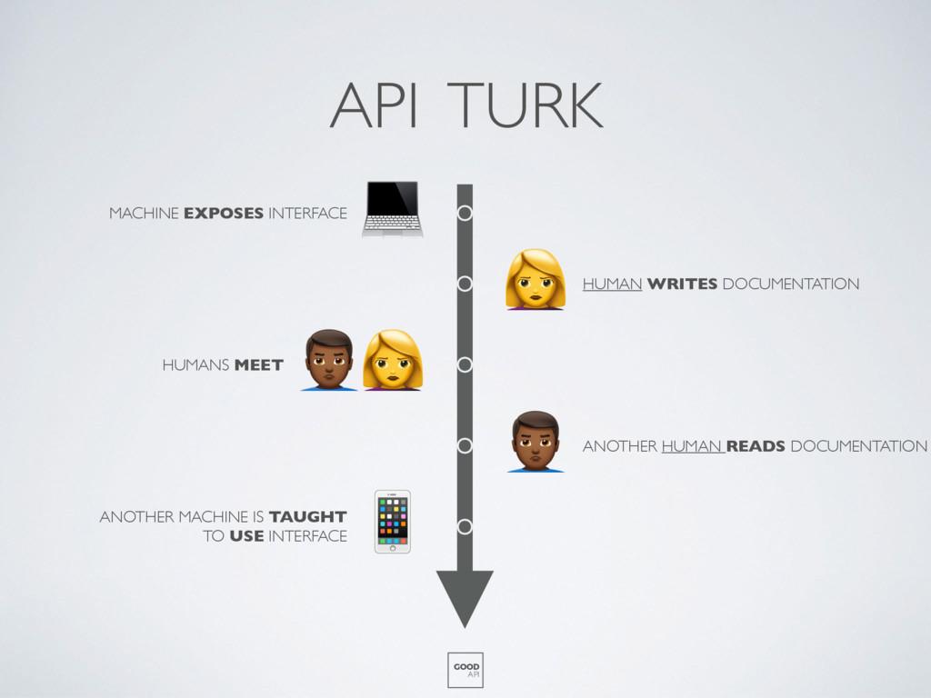 API TURK GOOD API MACHINE EXPOSES INTERFACE ANO...
