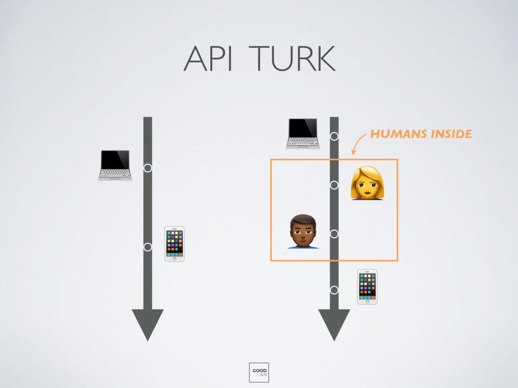 API TURK GOOD API      % HUMANS INSIDE