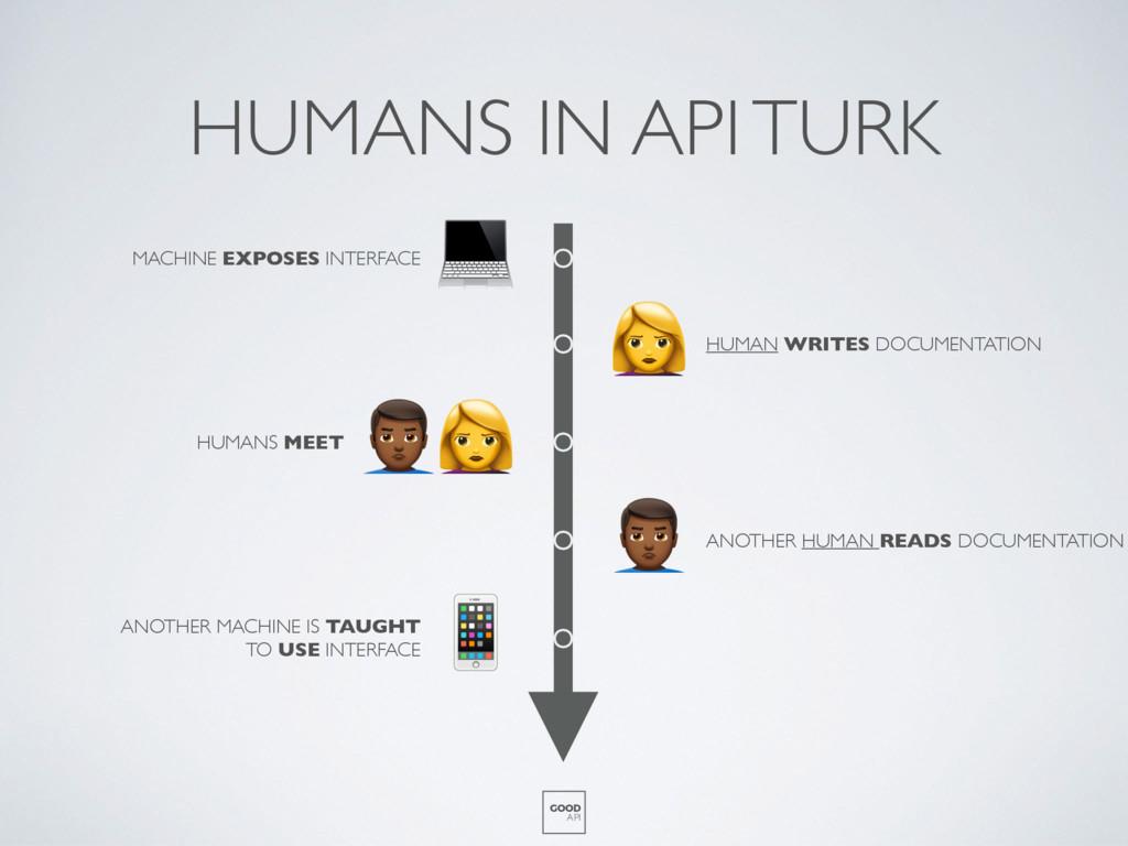 HUMANS IN API TURK GOOD API MACHINE EXPOSES INT...