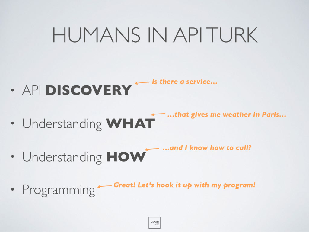HUMANS IN API TURK • API DISCOVERY • Understand...