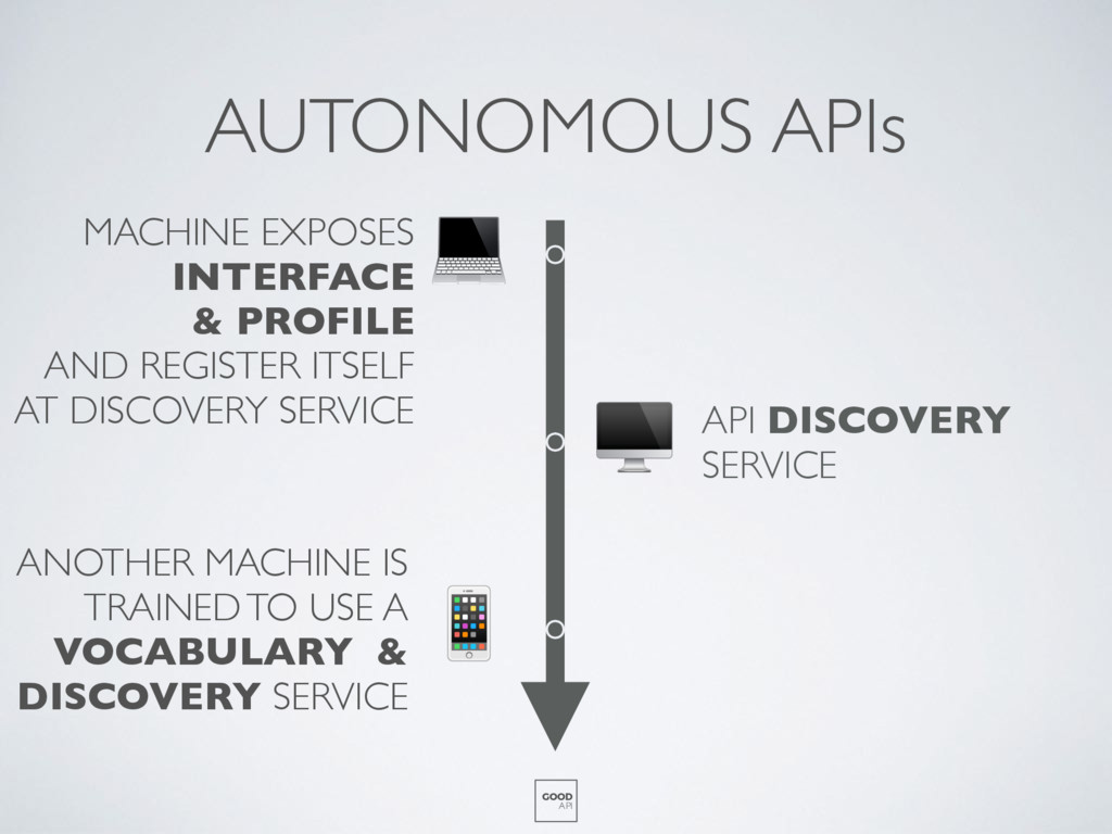 AUTONOMOUS APIs GOOD API MACHINE EXPOSES INTERF...