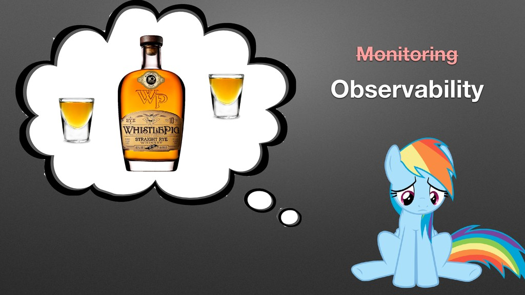 Monitoring Observability