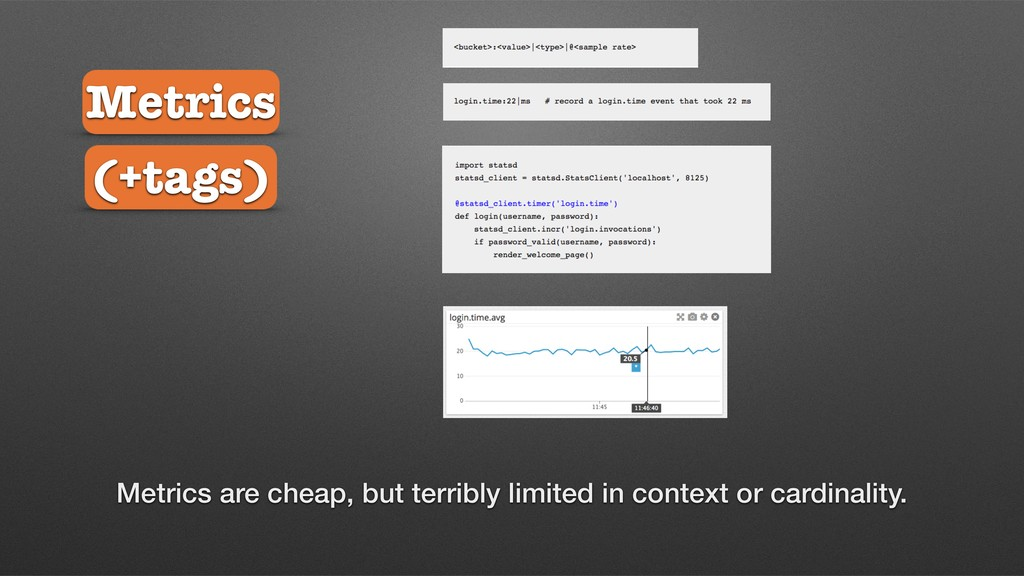 Metrics are cheap, but terribly limited in cont...